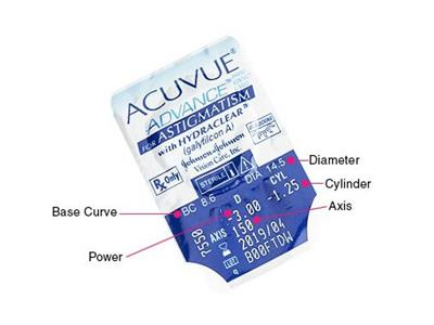 Acuvue-For-Astigmatism